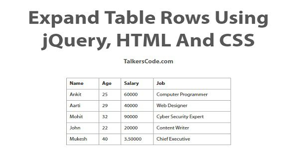 2018 updated create a full responsive table using html for Html table row
